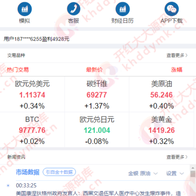 【亲测】Yii期货点位交易盘/源码数据完整/新增金融资讯/期货点位交易所/金融资讯/模拟交易/行情正常/滑点